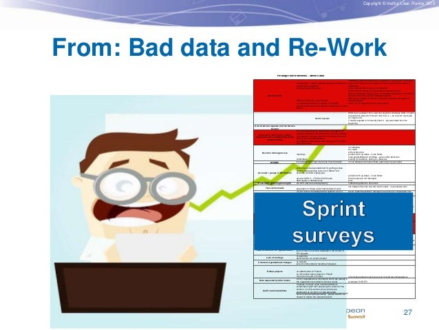 Copyright © Institut Lean France 2012  From: Bad data and Re-Work Findings from interviews - Servers area  Service Center ...