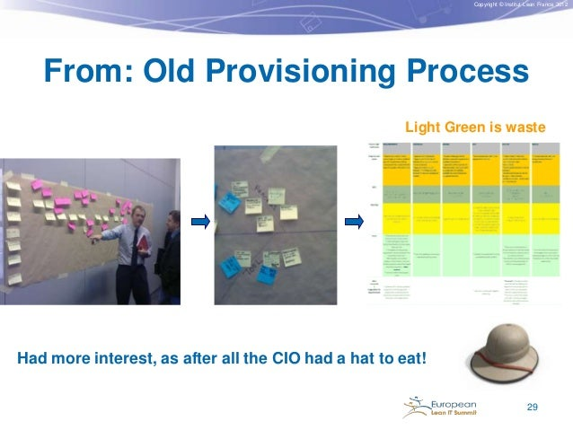 Copyright © Institut Lean France 2012  From: Old Provisioning Process Light Green is waste  Had more interest, as after al...