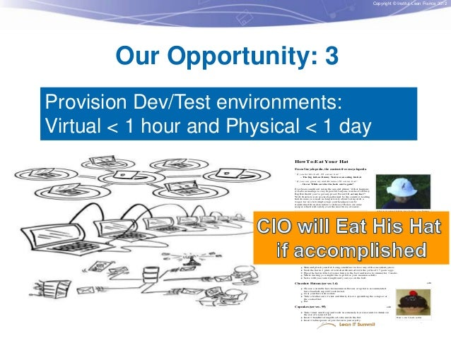 Copyright © Institut Lean France 2012  Our Opportunity: 3 Provision Dev/Test environments: Virtual < 1 hour and Physical <...