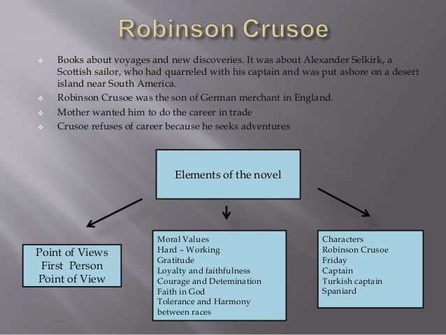 robinson crusoe moral values Robinson crusoe - paperback  read a  harpercollins is proud to present its new range of best-loved,  crusoe's physical, moral and spiritual values are tested.