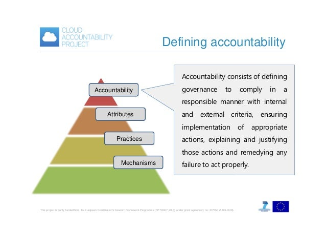 Defining accountability Accountability consists of defining Accountability  governance  to  comply  in  a  responsible man...