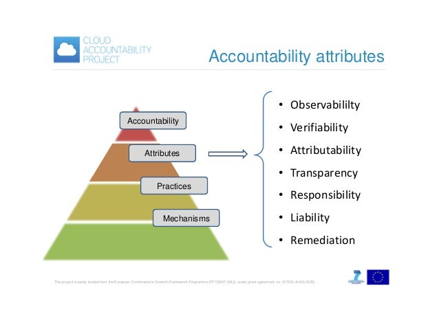 Accountability attributes • Observabililty Accountability  Attributes  • Verifiability • Attributability • Transparency  P...