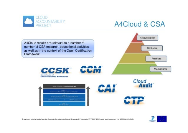 A4Cloud & CSA A4Cloud results are relevant to a number of number of CSA research, educational activities, as well as in th...