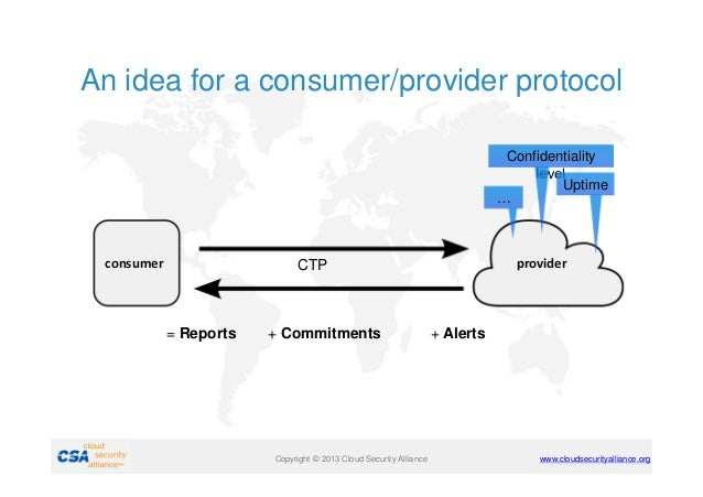 An idea for a consumer/provider protocol Confidentiality level Uptime …  consumer  provider  CTP  = Reports  + Commitments...