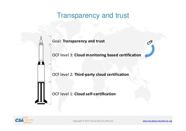 Transparency and trust  Goal: Transparency and trust OCF level 3: Cloud monitoring based certification  OCF level 2: Third...