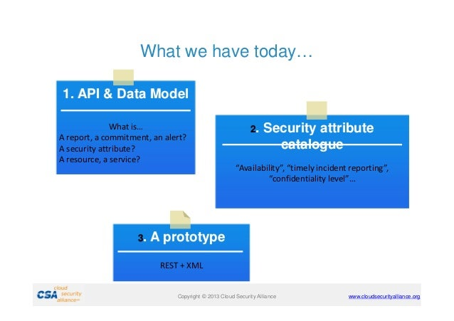 What we have today… 1. API & Data Model What is… A report, a commitment, an alert? A security attribute? A resource, a ser...