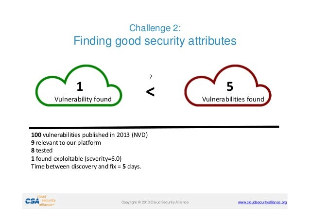 Challenge 2:  Finding good security attributes  1  Vulnerability found  ?  <  5  Vulnerabilities found  100 vulnerabilitie...
