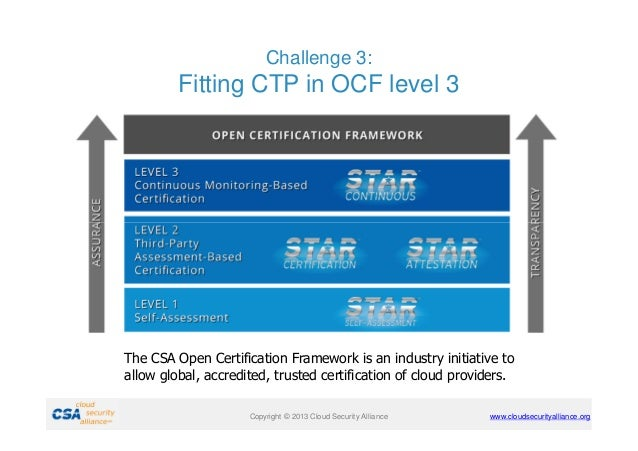 Challenge 3:  Fitting CTP in OCF level 3  The CSA Open Certification Framework is an industry initiative to allow global, ...