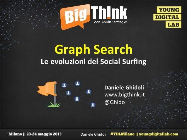 Daniele Ghidoli Graph Search Le evoluzioni del Social Surfing Daniele Ghidoli www.bigthink.it @Ghid...