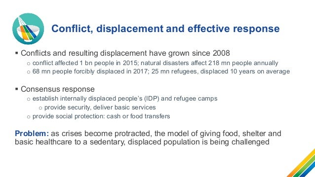 Accelerating food and nutrition security during conflict and protracted displacement Slide 2