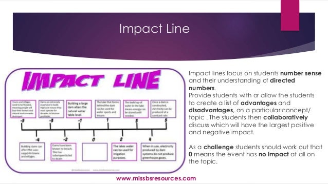 Impact Line Impact lines focus on students number sense and their understanding of directed numbers. Provide students with...