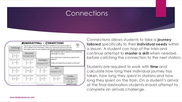 Connections Connections allows students to take a journey tailored specifically to their individual needs within a lesson....