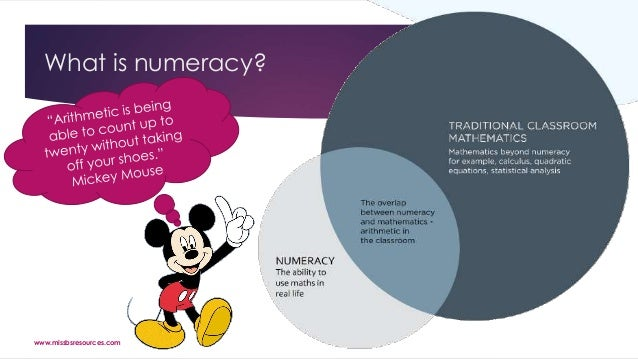 What is numeracy? www.missbsresources.com