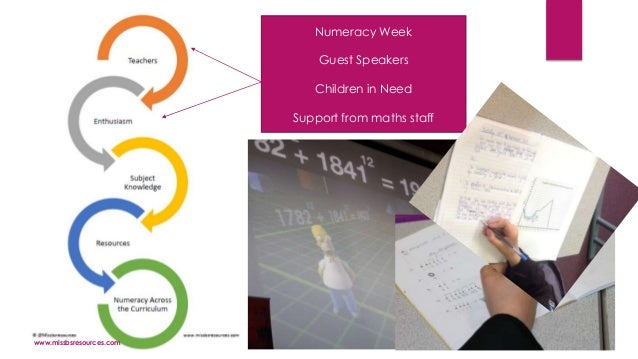 Numeracy Week Guest Speakers Children in Need Support from maths staff www.missbsresources.com