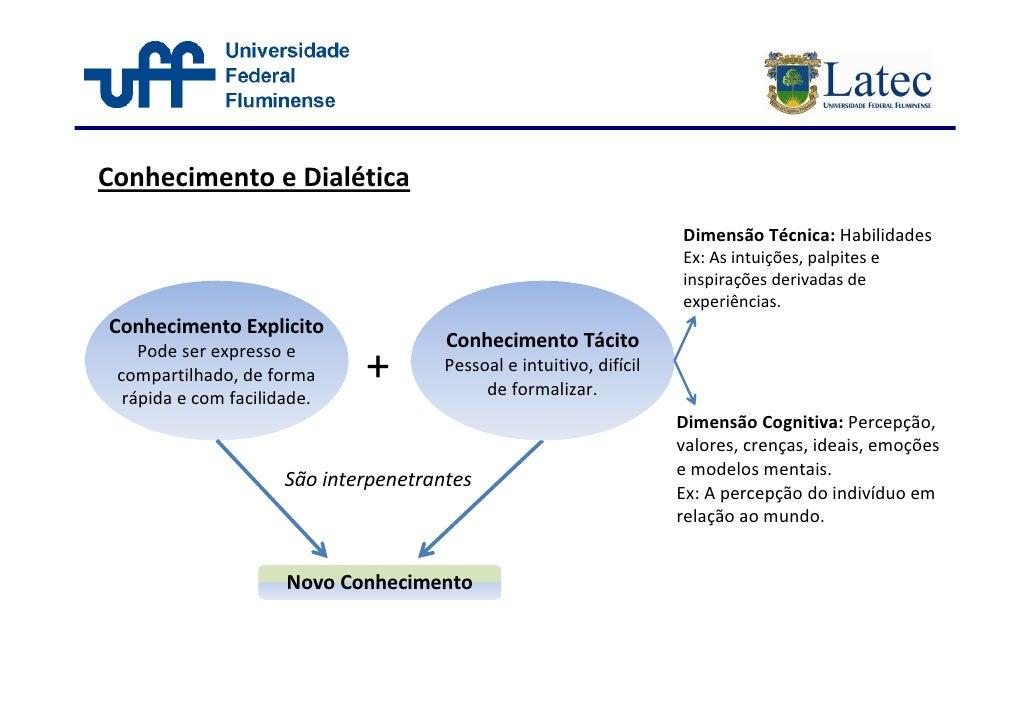 Conhecimento e Dialética                                                                       Dimensão Técnica: Habilidad...