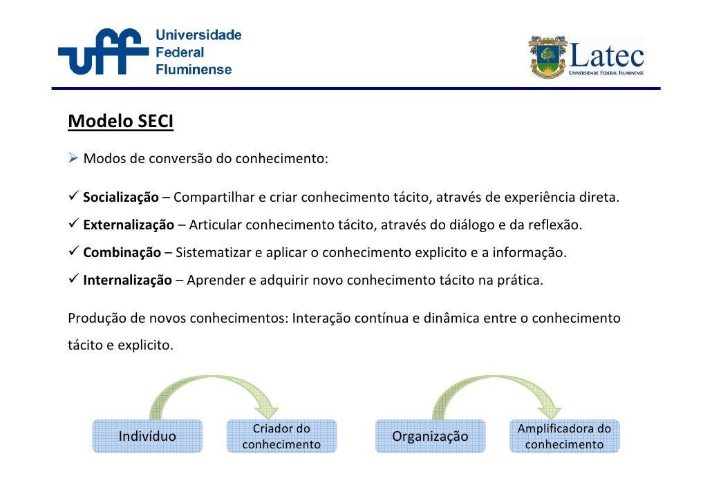 Modelo SECI   Modos de conversão do conhecimento:    Socialização – Compartilhar e criar conhecimento tácito, através de e...