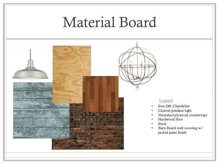 Material for interior design