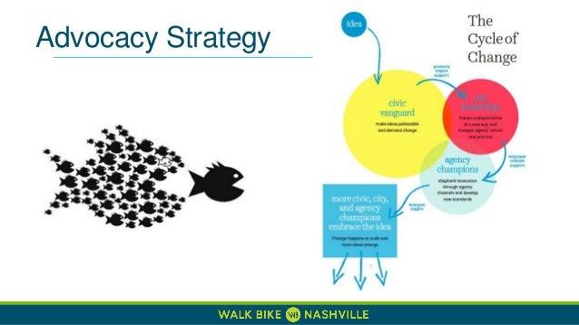 Nashville Graphic Design Groups