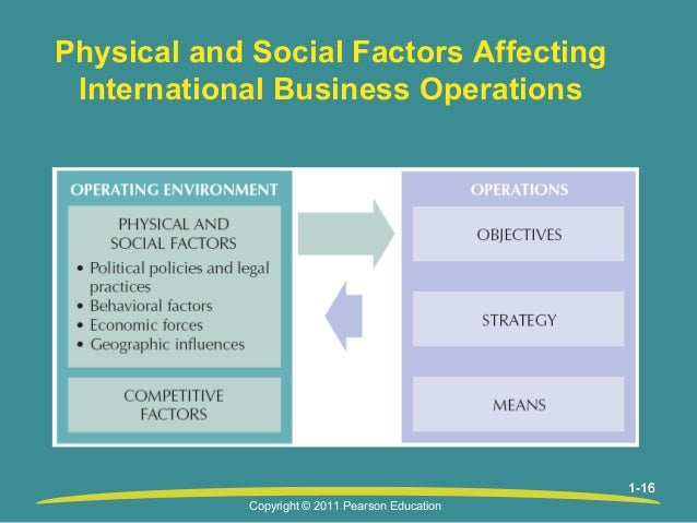 cultural factors affecting business development On the other hand, latin american corporate training and development divisions suffer significant internal conflict when it comes time to provide more advanced business training.