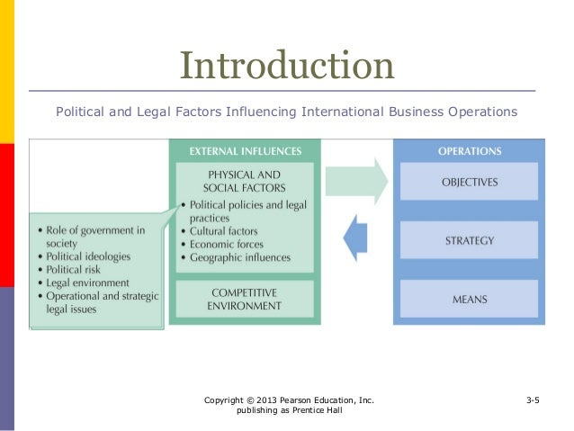 the political and legal environments facing View notes - chapter 3 - the political and legal environments facing busniess from gms 724 at ryerson chapter 3 the political and legal environments facing business the political environment 1.