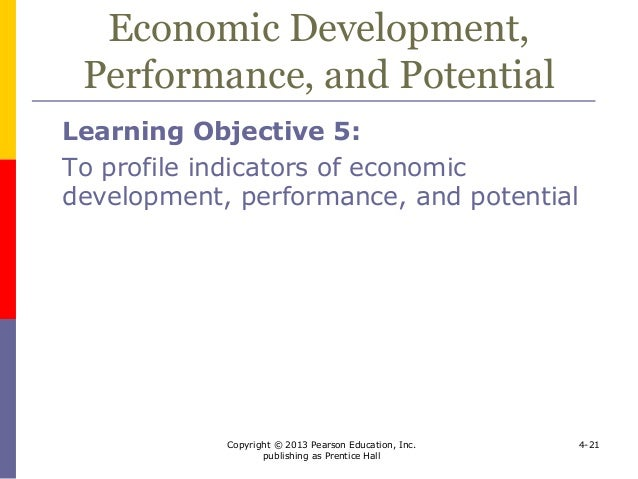 The economic environments facing business plan