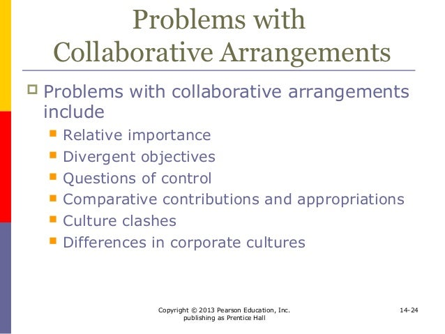 Collaborative Teaching Questionnaire ~ Direct investment and collaborative strategies