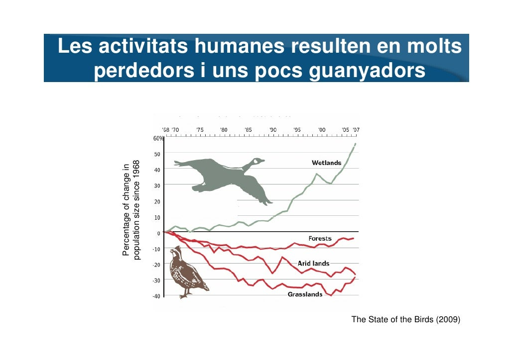 Daniel Sol - Invasions biològiques claus de l'èxit de les espècies exòtiques Slide 3