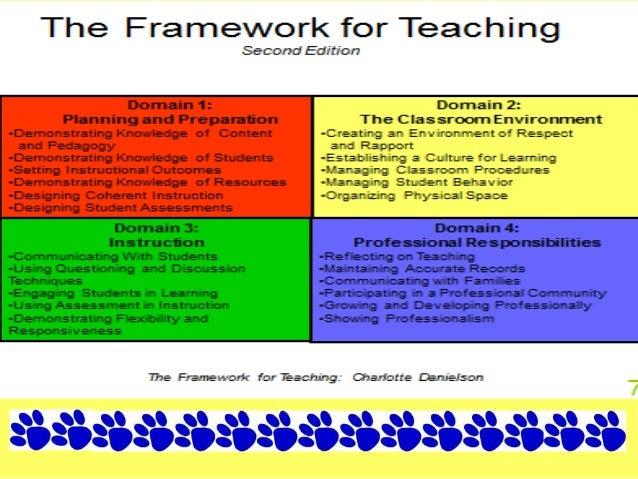 teacher objective examples