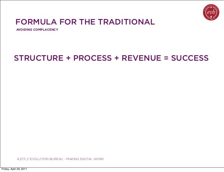 FORMULA FOR THE TRADITIONAL            AVOIDING COMPLACENCY          STRUCTURE + PROCESS + REVENUE = SUCCESS              ...