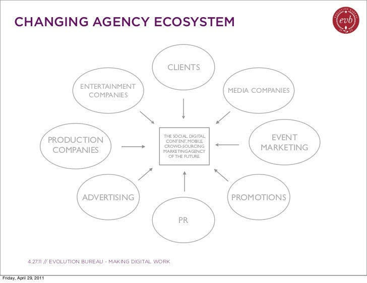 CHANGING AGENCY ECOSYSTEM                                                                 CLIENTS                         ...