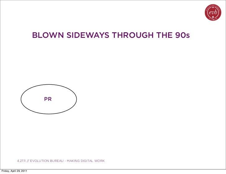 BLOWN SIDEWAYS THROUGH THE 90s                             PR               03.04.10 // ORBIT // ORBIT BOULDER DIGITAL CAM...