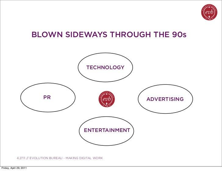 BLOWN SIDEWAYS THROUGH THE 90s                                                       TECHNOLOGY                           ...