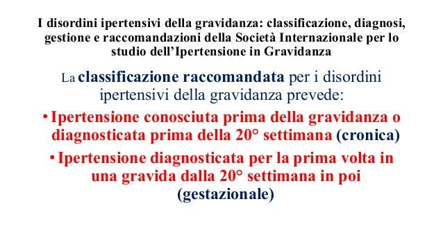 Gestione dell'ipertensione cronica e gestazionale..