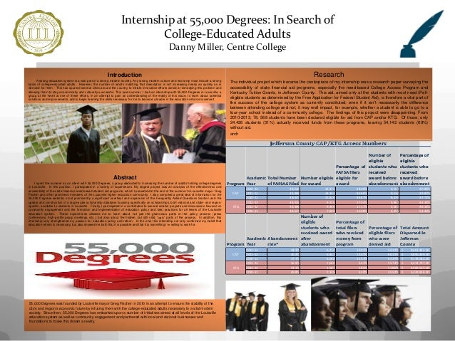 Internship at 55,000 Degrees: In Search of College-Educated Adults Danny Miller, Centre College Introduction  Research  A ...