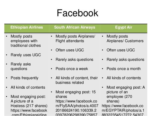 Assignment ideas for social media courses