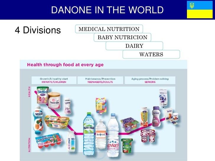 DANONE IN THE WORLD4 Divisions   MEDICAL NUTRITION                   BABY NUTRICION                           DAIRY       ...