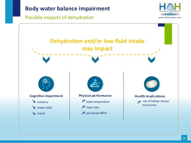 12 Body water balance impairment Cognitive impairment memory motor skills mood Physical performance body temperature heart...