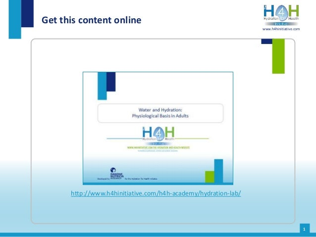 Get this content online http://www.h4hinitiative.com/h4h-academy/hydration-lab/ www.h4hinitiative.com 1