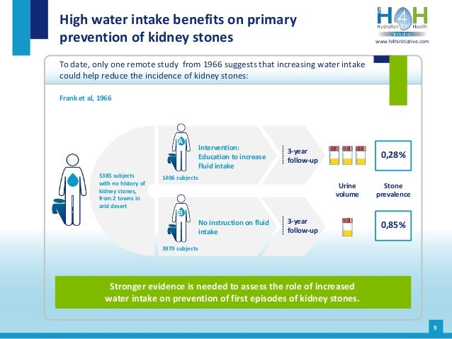 A 1406 subjects High water intake benefits on primary prevention of kidney stones To date, only one remote study from 1966...