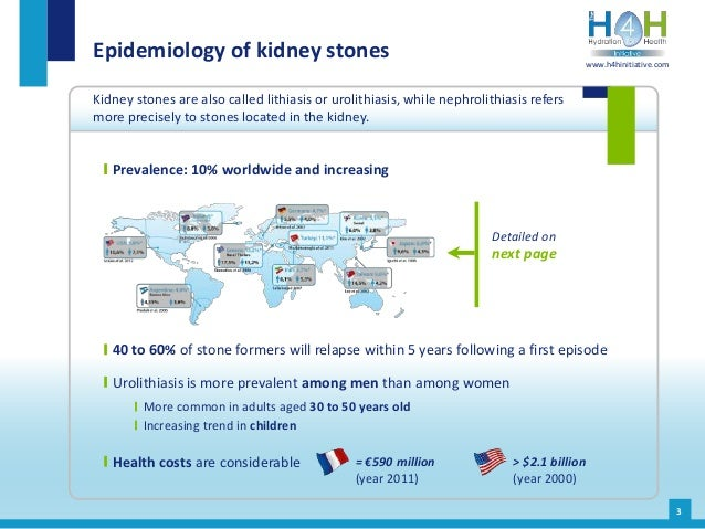 Epidemiology of kidney stones 3 40 to 60% of stone formers will relapse within 5 years following a first episode Detailed ...