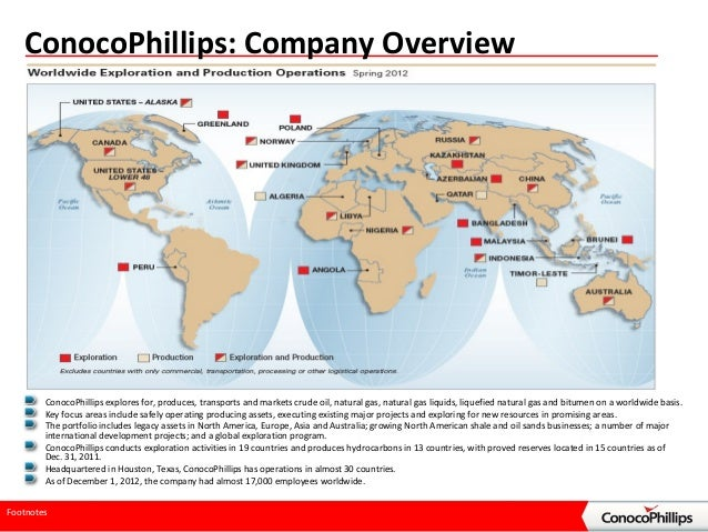 Dan Ranta - Power of Connections at ConocoPhillips