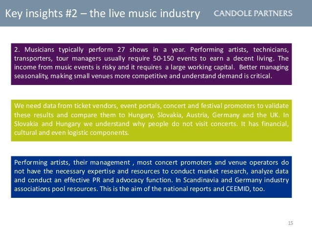 Preliminary results of mapping the Croatian music industry