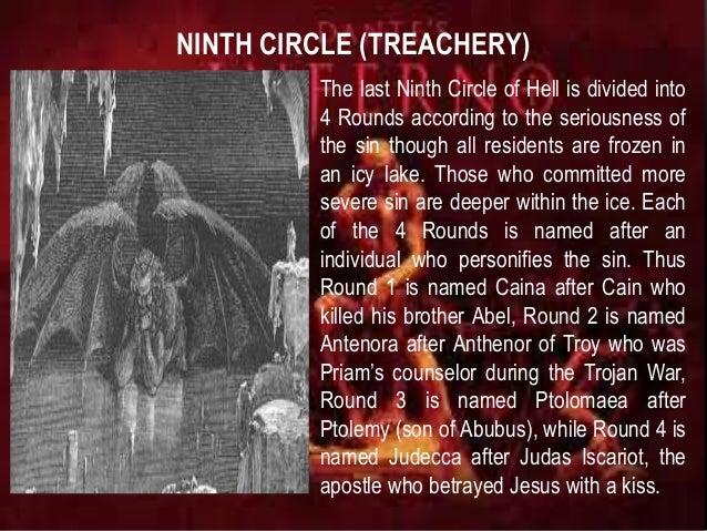 dantes 9th circle of hell