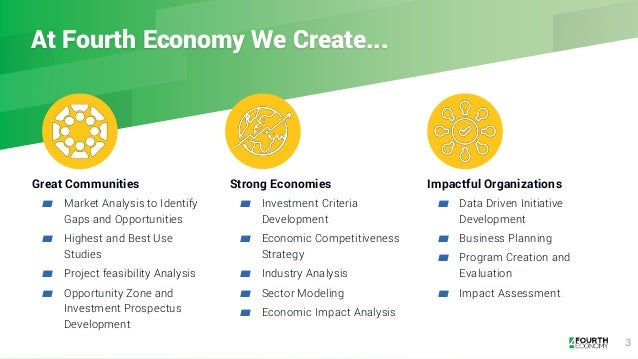 Great Communities ▰ Market Analysis to Identify Gaps and Opportunities ▰ Highest and Best Use Studies ▰ Project feasibilit...