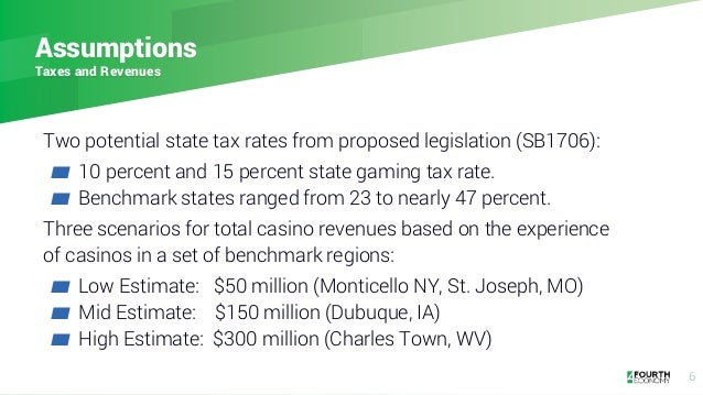 Two potential state tax rates from proposed legislation (SB1706): ▰ 10 percent and 15 percent state gaming tax rate. ▰ Ben...