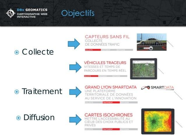   Collecte    Traitement  Diffusion