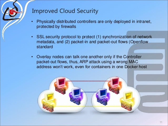 Improved Cloud Security • Physically distributed controllers are only deployed in intranet, protected by firewalls • SSL s...