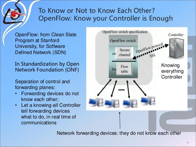 To Know or Not to Know Each Other? OpenFlow: Know your Controller is Enough 4 OpenFlow: from Clean Slate Program at Stanfo...