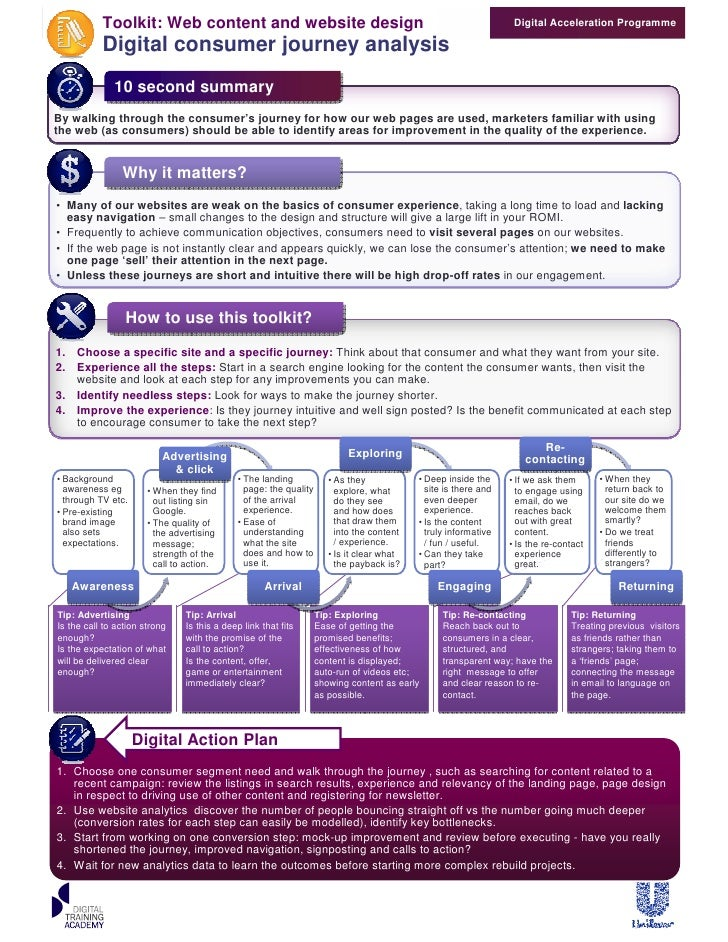 Toolkit: Web content and website design                                                                Digital Acceleratio...