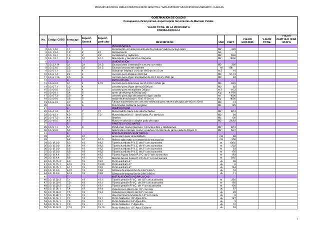Esquema presupuesto de obra - Presupuestos de obras ...